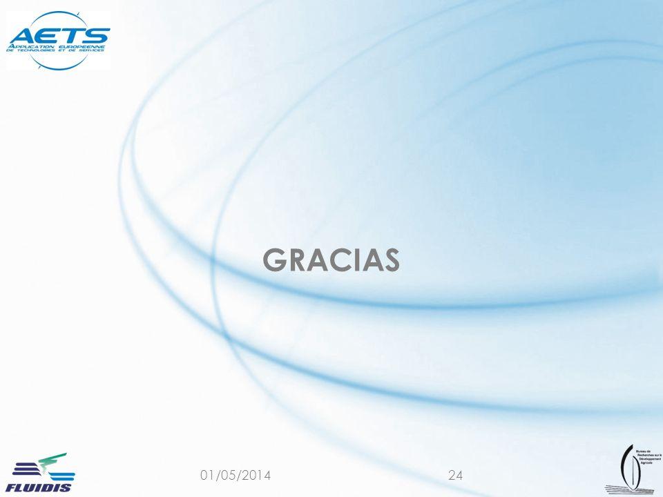 01/05/201424 GRACIAS