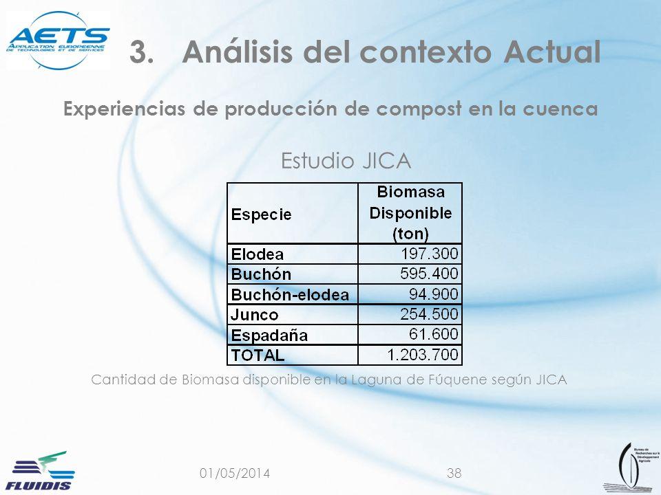 01/05/201438 Experiencias de producción de compost en la cuenca Estudio JICA Cantidad de Biomasa disponible en la Laguna de Fúquene según JICA 3.Análi