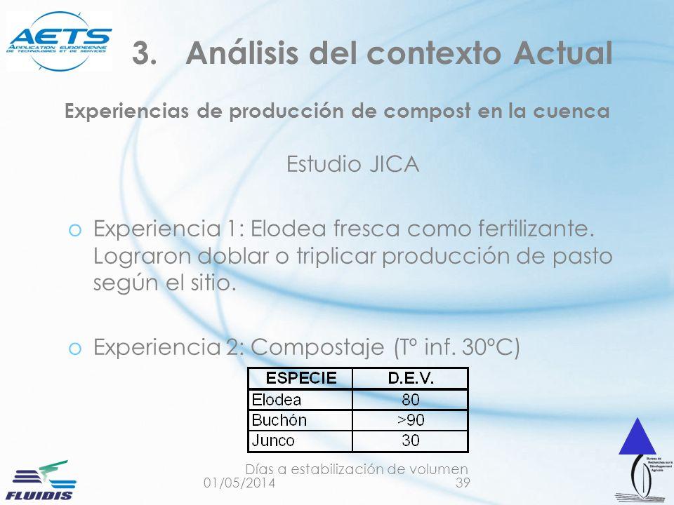 01/05/201439 Experiencias de producción de compost en la cuenca Estudio JICA oExperiencia 1: Elodea fresca como fertilizante. Lograron doblar o tripli