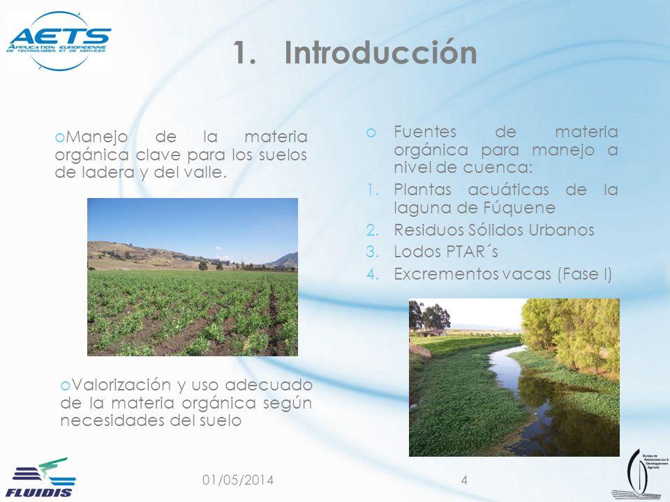 01/05/20144 oManejo de la materia orgánica clave para los suelos de ladera y del valle. 1.Introducción oFuentes de materia orgánica para manejo a nive