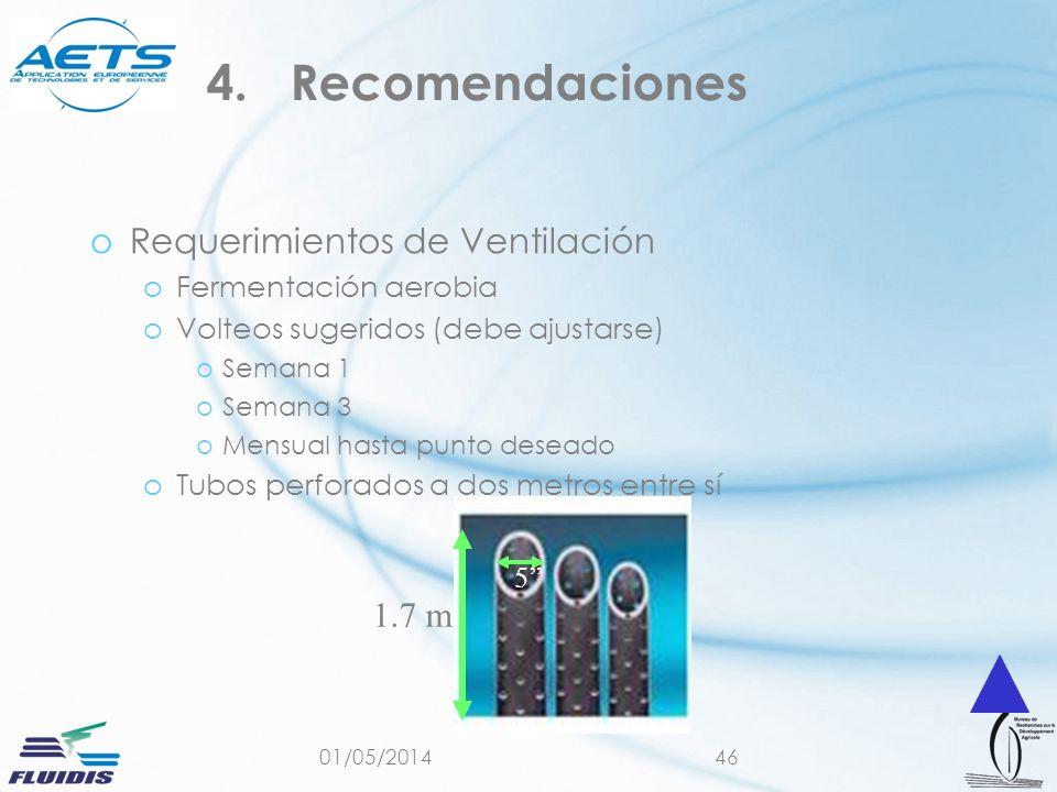 01/05/201446 oRequerimientos de Ventilación oFermentación aerobia oVolteos sugeridos (debe ajustarse) oSemana 1 oSemana 3 oMensual hasta punto deseado oTubos perforados a dos metros entre sí 4.Recomendaciones 1.7 m 5