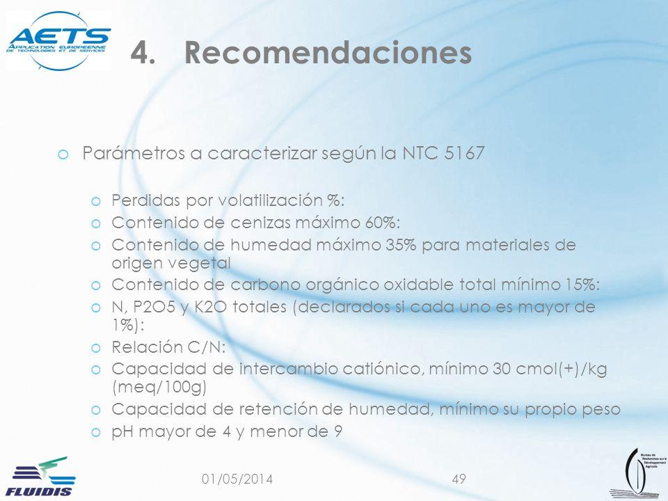 01/05/201449 oParámetros a caracterizar según la NTC 5167 oPerdidas por volatilización %: oContenido de cenizas máximo 60%: oContenido de humedad máximo 35% para materiales de origen vegetal oContenido de carbono orgánico oxidable total mínimo 15%: oN, P2O5 y K2O totales (declarados si cada uno es mayor de 1%): oRelación C/N: oCapacidad de intercambio catiónico, mínimo 30 cmol(+)/kg (meq/100g) oCapacidad de retención de humedad, mínimo su propio peso opH mayor de 4 y menor de 9 4.Recomendaciones
