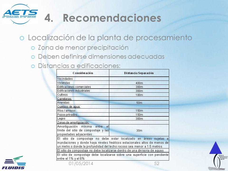01/05/201452 oLocalización de la planta de procesamiento oZona de menor precipitación oDeben definirse dimensiones adecuadas oDistancias a edificaciones: 4.Recomendaciones