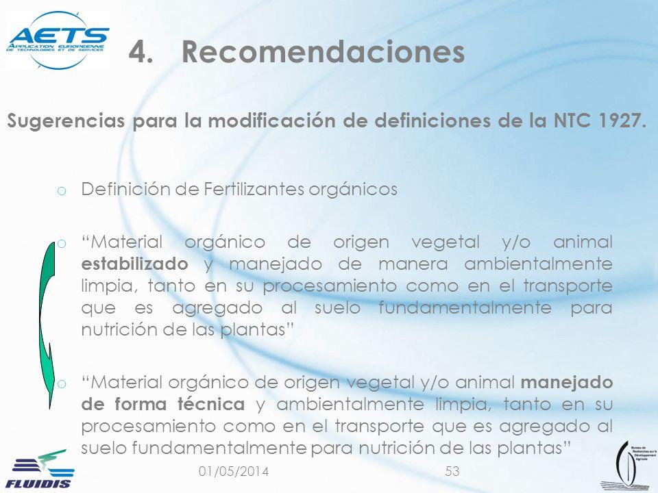 01/05/201453 Sugerencias para la modificación de definiciones de la NTC 1927. o Definición de Fertilizantes orgánicos o Material orgánico de origen ve
