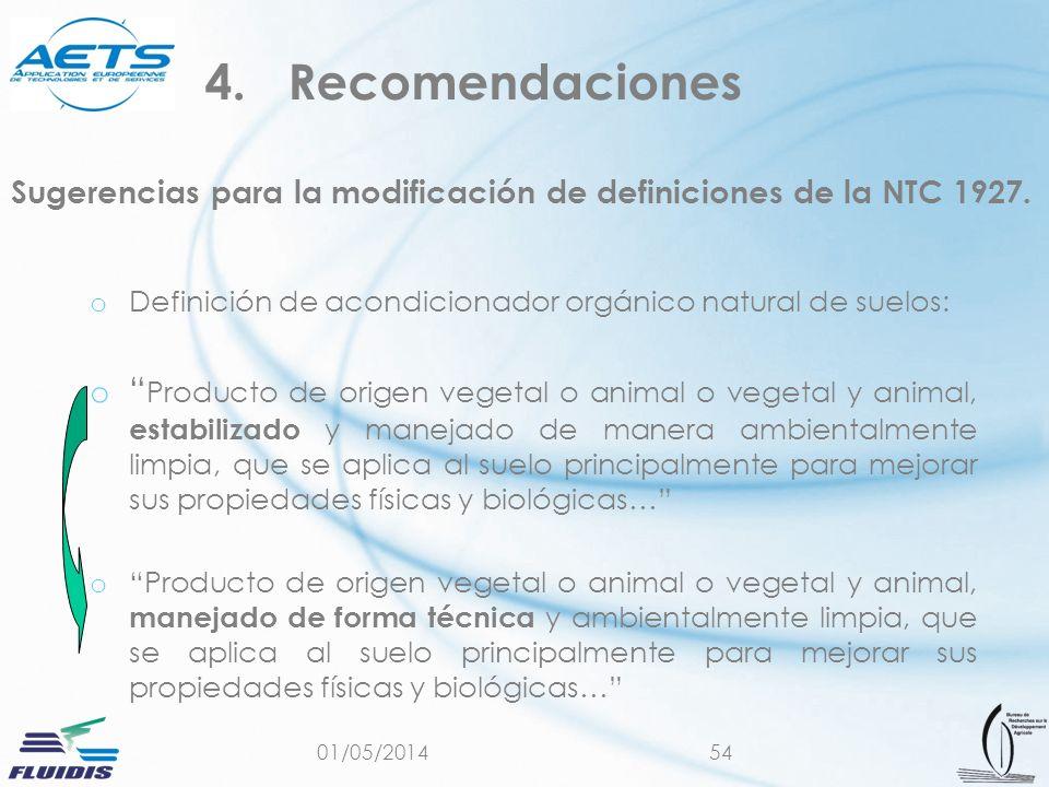 01/05/201454 Sugerencias para la modificación de definiciones de la NTC 1927. o Definición de acondicionador orgánico natural de suelos: o Producto de
