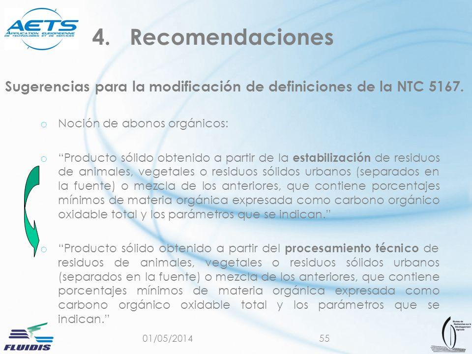 01/05/201455 Sugerencias para la modificación de definiciones de la NTC 5167. o Noción de abonos orgánicos: o Producto sólido obtenido a partir de la