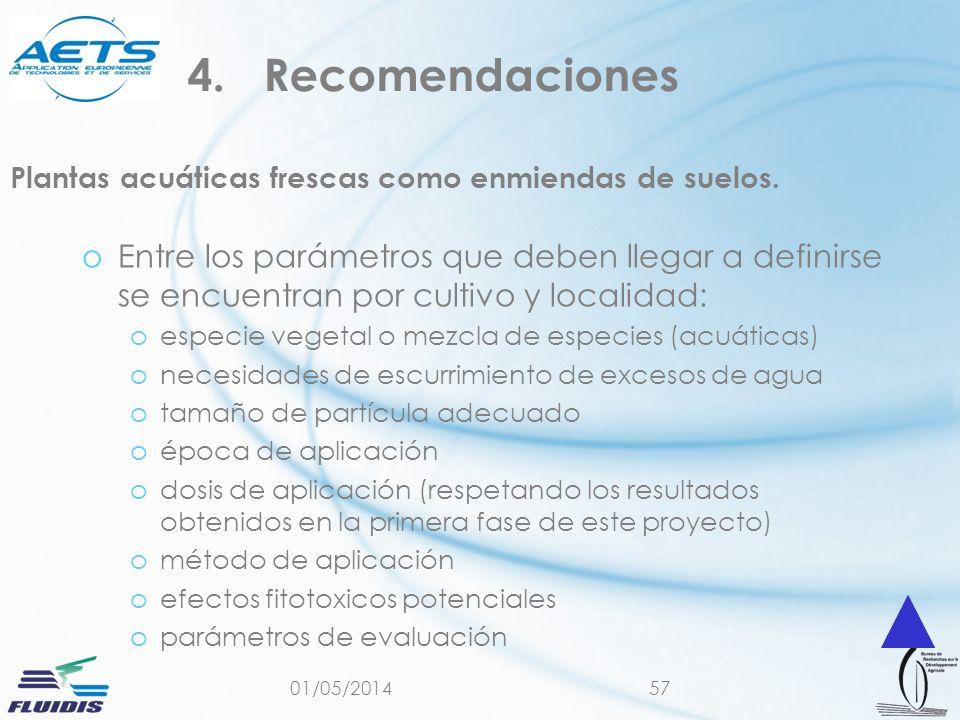 01/05/201457 Plantas acuáticas frescas como enmiendas de suelos. oEntre los parámetros que deben llegar a definirse se encuentran por cultivo y locali