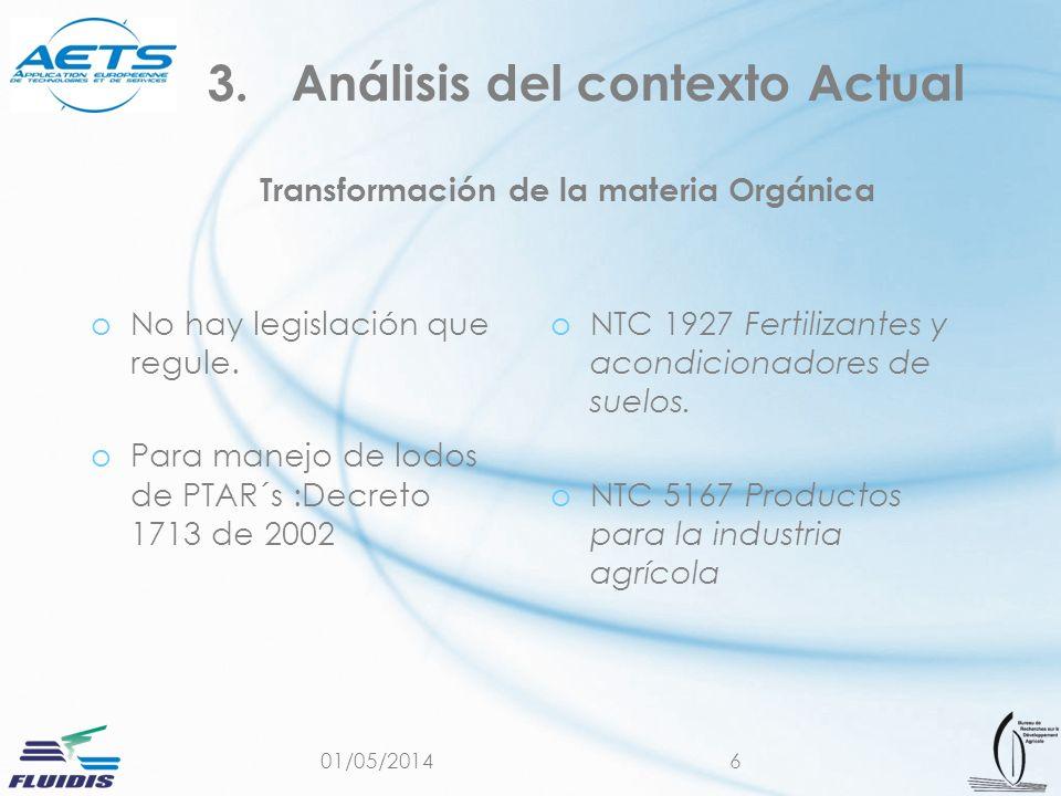 01/05/20146 Transformación de la materia Orgánica 3.Análisis del contexto Actual oNo hay legislación que regule. oPara manejo de lodos de PTAR´s :Decr