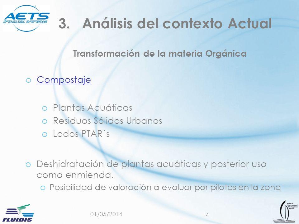 01/05/20147 oCompostajeCompostaje Transformación de la materia Orgánica 3.Análisis del contexto Actual oPlantas Acuáticas oResiduos Sólidos Urbanos oL