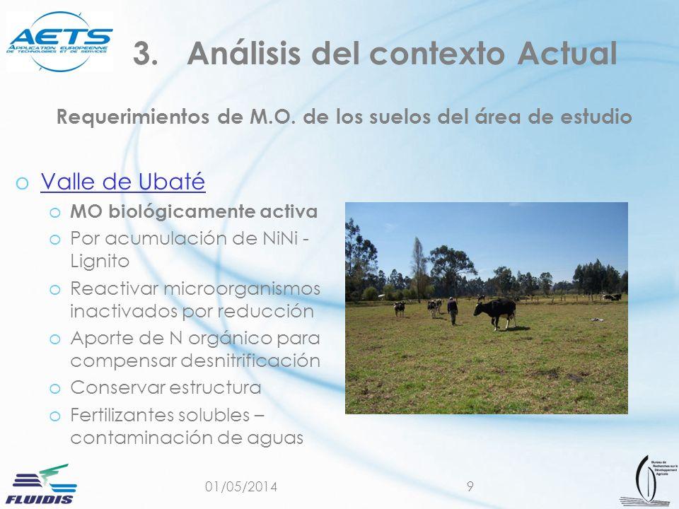 01/05/20149 Requerimientos de M.O. de los suelos del área de estudio oValle de UbatéValle de Ubaté o MO biológicamente activa oPor acumulación de NiNi