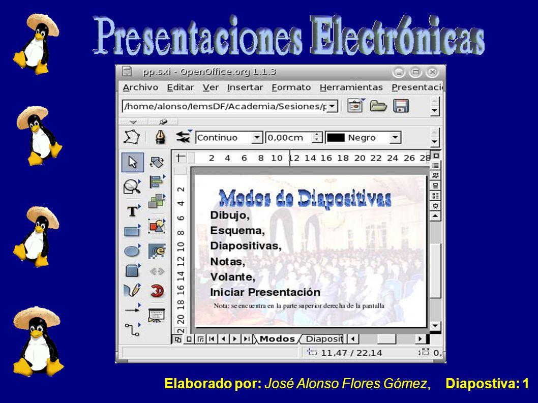 Dibujo Esquema Diapositivas Notas Volante Iniciar Presentación Los modos se encuentran en la parte superior derecha de la pantalla Elaborado por: Prof.