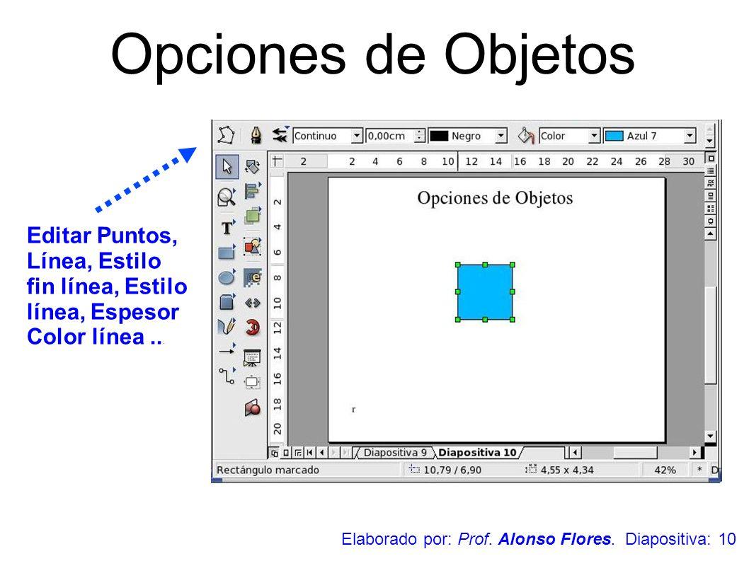 Opciones de Objetos Editar Puntos, Línea, Estilo fin línea, Estilo línea, Espesor Color línea... Elaborado por: Prof. Alonso Flores. Diapositiva: 10