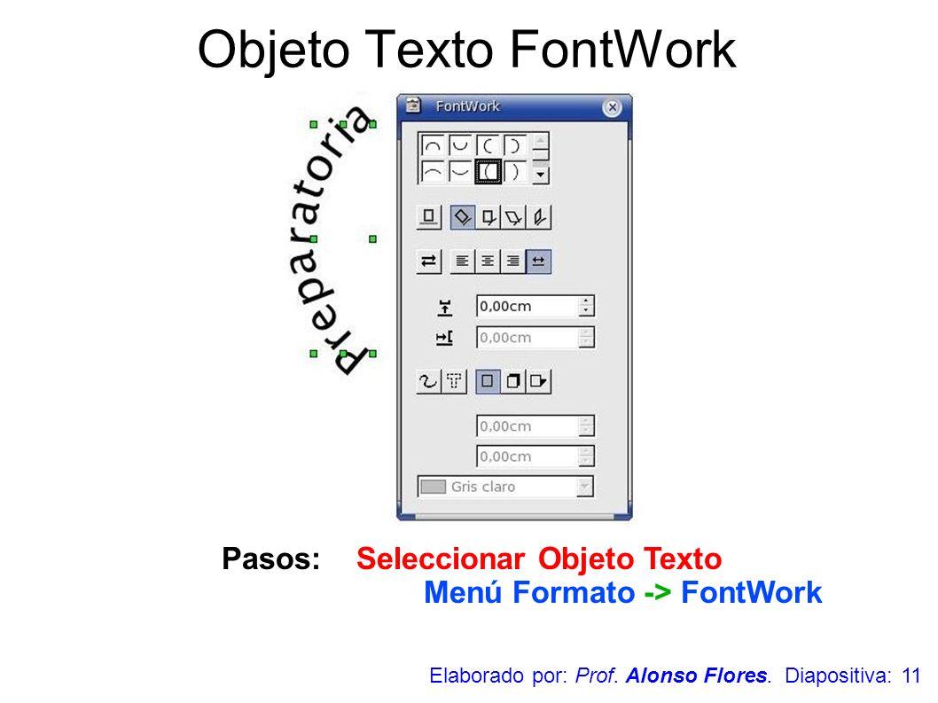 Pasos: Seleccionar Objeto Texto Menú Formato -> FontWork Objeto Texto FontWork Elaborado por: Prof. Alonso Flores. Diapositiva: 11