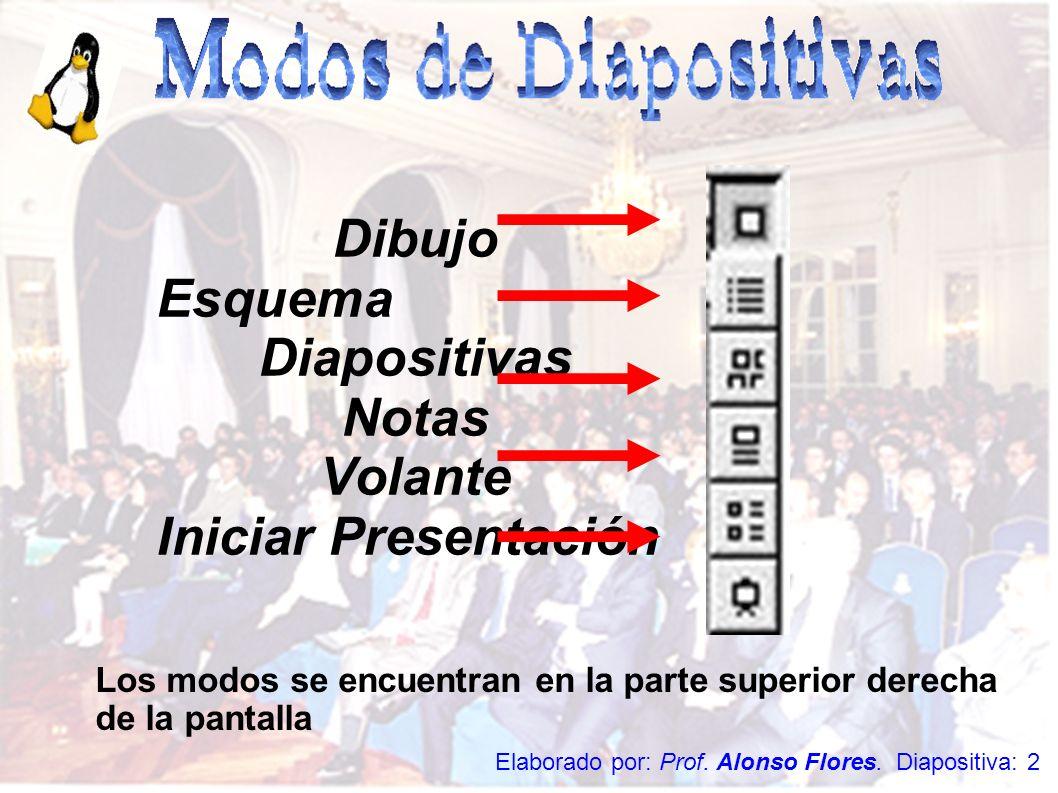 Dibujo Esquema Diapositivas Notas Volante Iniciar Presentación Los modos se encuentran en la parte superior derecha de la pantalla Elaborado por: Prof