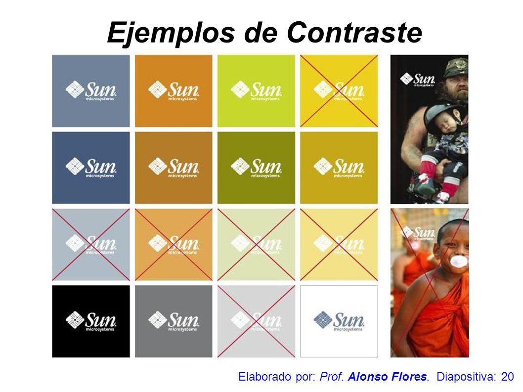 Ejemplos de Contraste Elaborado por: Prof. Alonso Flores. Diapositiva: 20