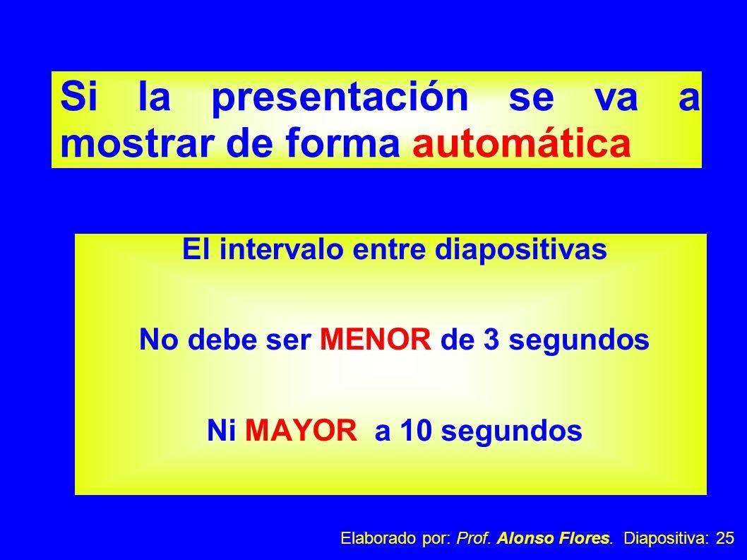 Si la presentación se va a mostrar de forma automática El intervalo entre diapositivas No debe ser MENOR de 3 segundos Ni MAYOR a 10 segundos Elaborad