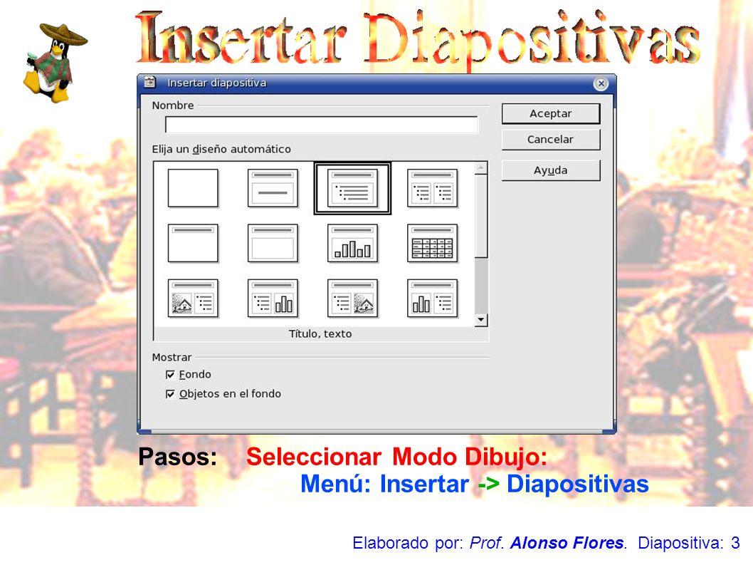 Pasos: Seleccionar Modo Dibujo: Menú: Insertar -> Diapositivas Elaborado por: Prof. Alonso Flores. Diapositiva: 3