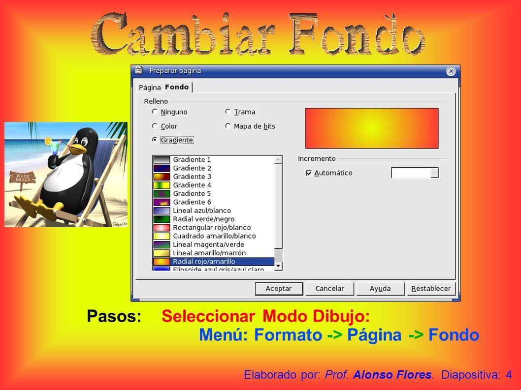 Pasos: Seleccionar Modo Dibujo: Menú: Formato -> Página -> Fondo Elaborado por: Prof. Alonso Flores. Diapositiva: 4