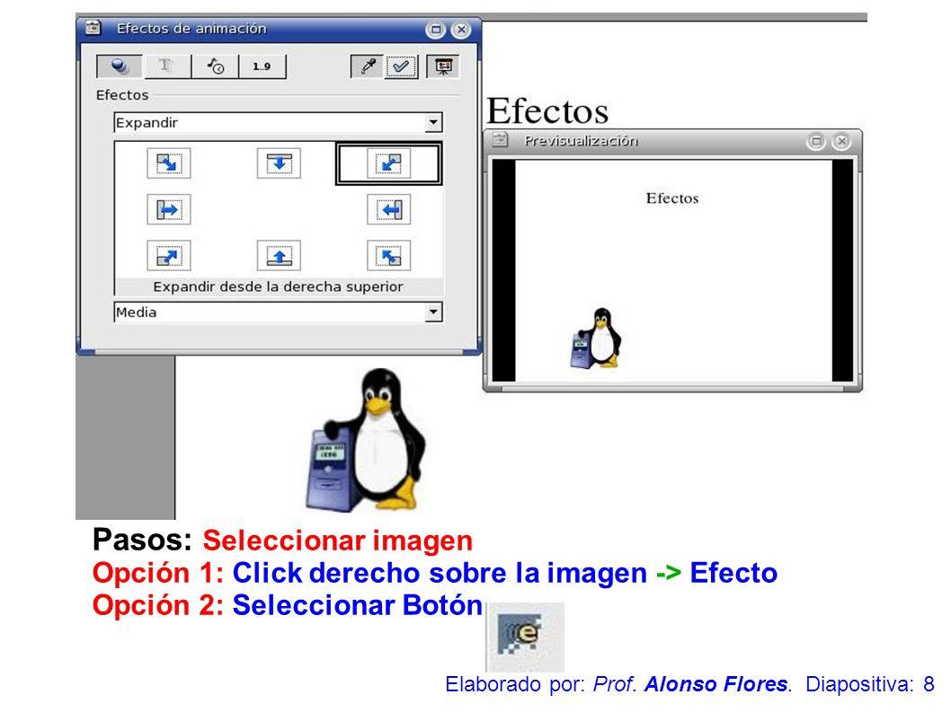 Objetos Barra de Herramientas: Texto Rectángulo Elipse 3D Curva Líneas y Flechas Conector Elaborado por: Prof.