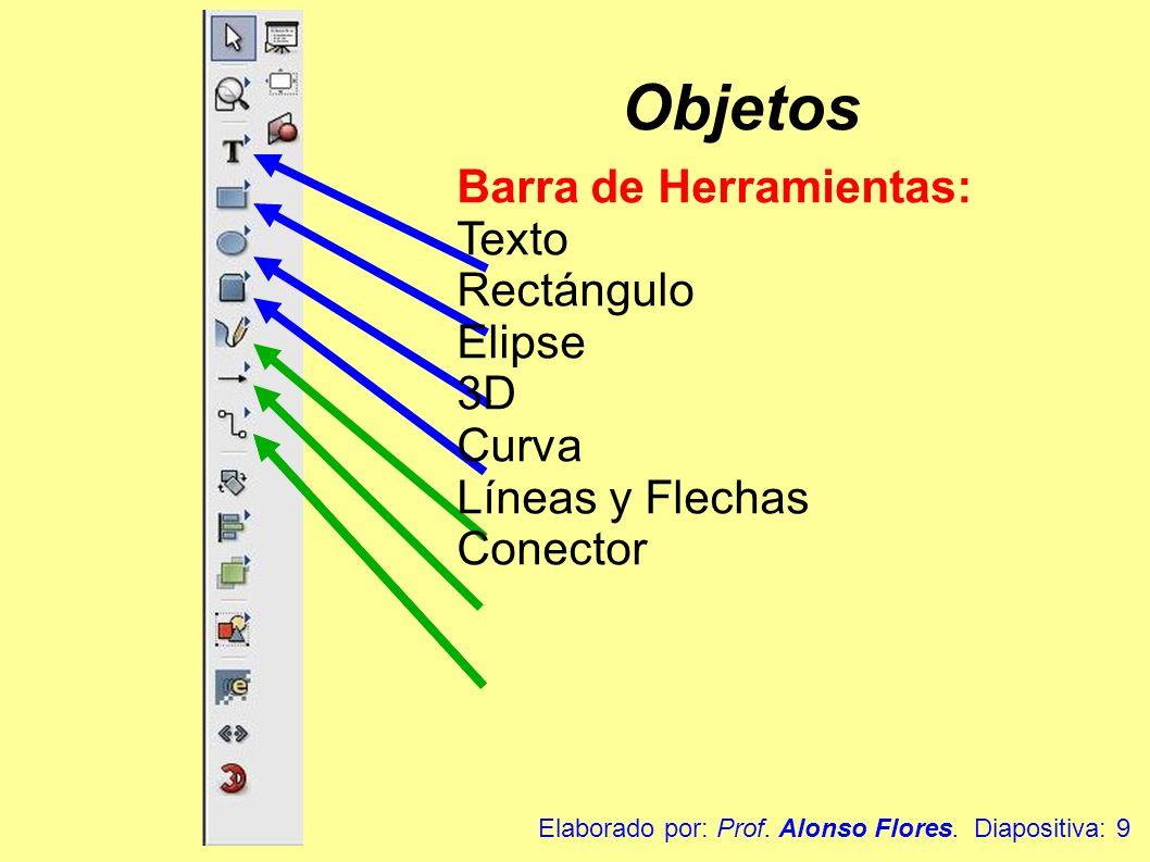 Objetos Barra de Herramientas: Texto Rectángulo Elipse 3D Curva Líneas y Flechas Conector Elaborado por: Prof. Alonso Flores. Diapositiva: 9