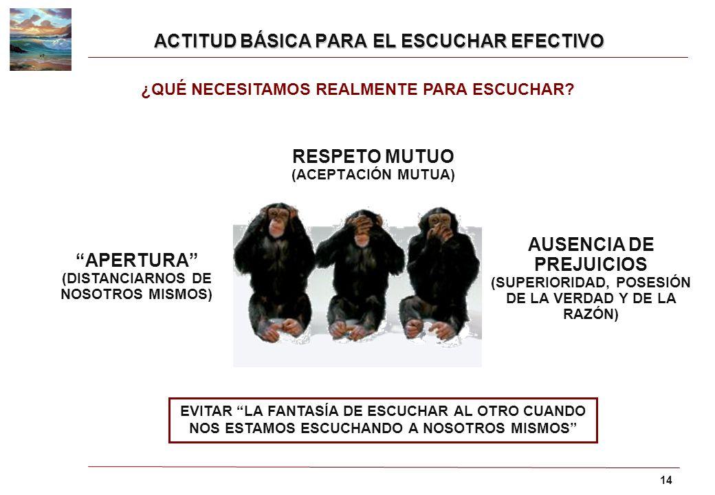 14 ACTITUD BÁSICA PARA EL ESCUCHAR EFECTIVO RESPETO MUTUO (ACEPTACIÓN MUTUA) APERTURA (DISTANCIARNOS DE NOSOTROS MISMOS) AUSENCIA DE PREJUICIOS (SUPERIORIDAD, POSESIÓN DE LA VERDAD Y DE LA RAZÓN) EVITAR LA FANTASÍA DE ESCUCHAR AL OTRO CUANDO NOS ESTAMOS ESCUCHANDO A NOSOTROS MISMOS ¿QUÉ NECESITAMOS REALMENTE PARA ESCUCHAR?