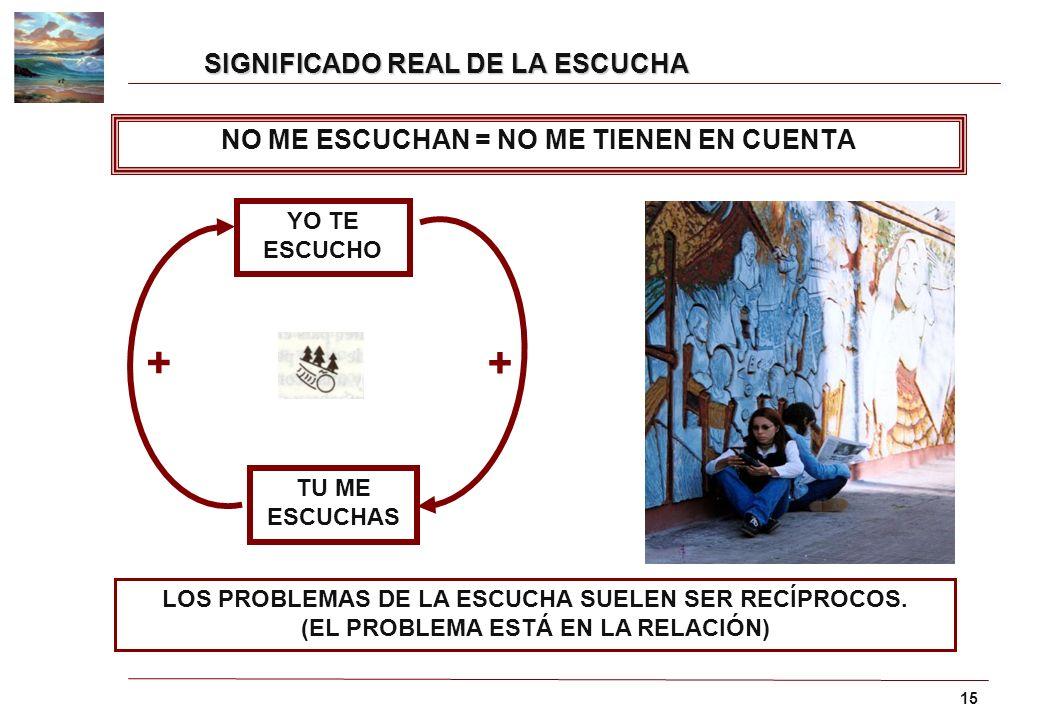 15 SIGNIFICADO REAL DE LA ESCUCHA NO ME ESCUCHAN = NO ME TIENEN EN CUENTA LOS PROBLEMAS DE LA ESCUCHA SUELEN SER RECÍPROCOS. (EL PROBLEMA ESTÁ EN LA R