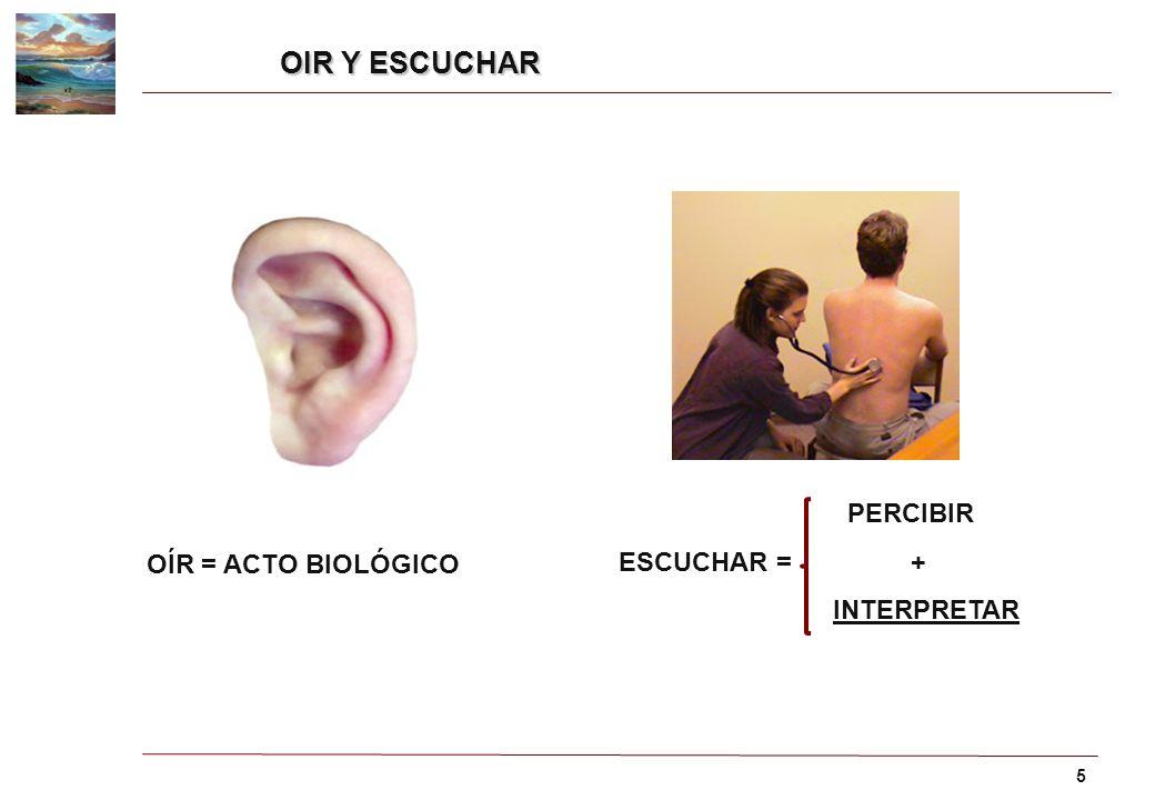 5 OIR Y ESCUCHAR OÍR = ACTO BIOLÓGICO PERCIBIR ESCUCHAR = + INTERPRETAR