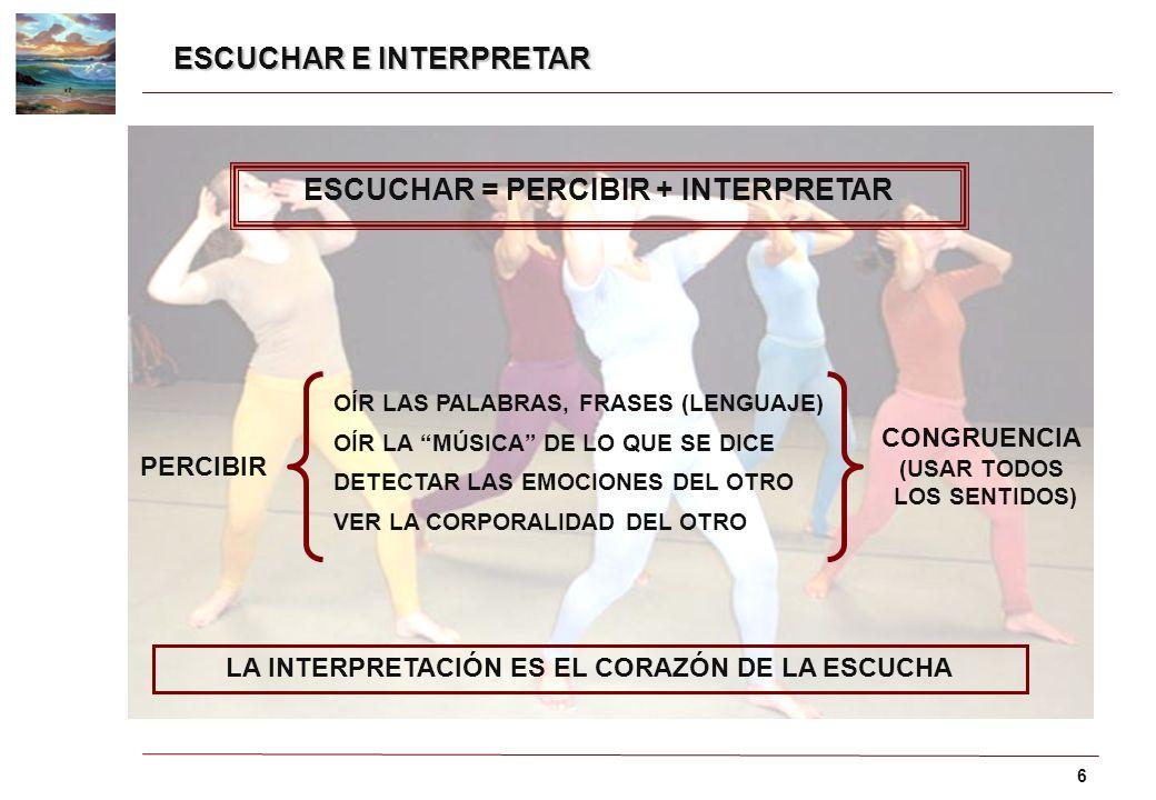 6 ESCUCHAR E INTERPRETAR ESCUCHAR = PERCIBIR + INTERPRETAR LA INTERPRETACIÓN ES EL CORAZÓN DE LA ESCUCHA PERCIBIR OÍR LAS PALABRAS, FRASES (LENGUAJE) OÍR LA MÚSICA DE LO QUE SE DICE DETECTAR LAS EMOCIONES DEL OTRO VER LA CORPORALIDAD DEL OTRO CONGRUENCIA (USAR TODOS LOS SENTIDOS)