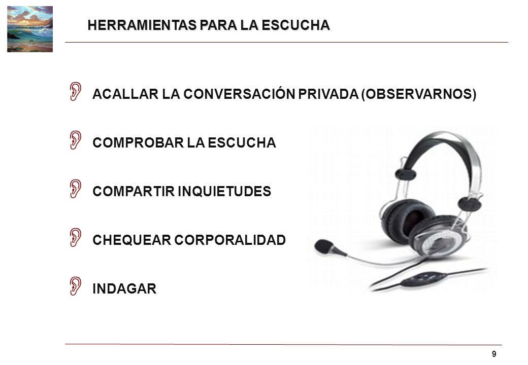 9 ACALLAR LA CONVERSACIÓN PRIVADA (OBSERVARNOS) COMPROBAR LA ESCUCHA COMPARTIR INQUIETUDES CHEQUEAR CORPORALIDAD INDAGAR