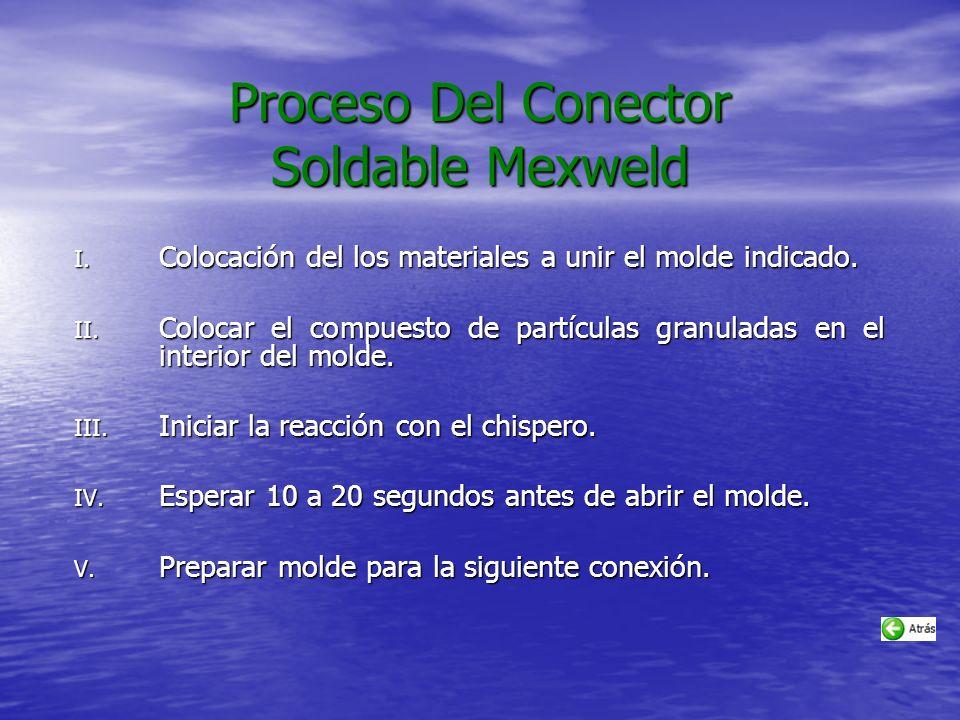 Proceso Del Conector Soldable Mexweld I.Colocación del los materiales a unir el molde indicado.