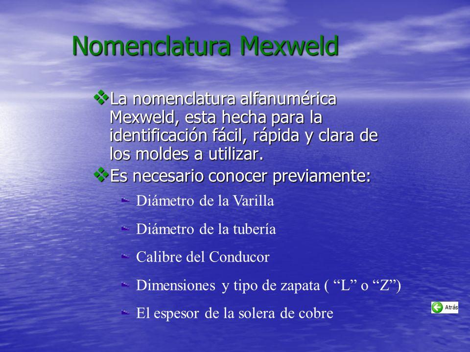 Nomenclatura Mexweld La nomenclatura alfanumérica Mexweld, esta hecha para la identificación fácil, rápida y clara de los moldes a utilizar.