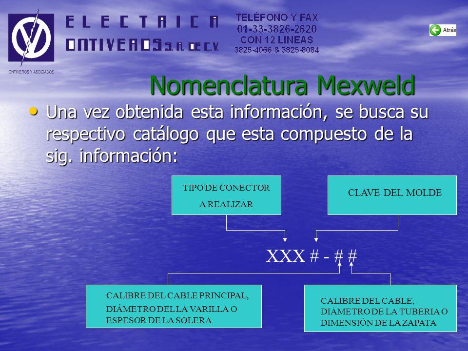 Nomenclatura Mexweld Una vez obtenida esta información, se busca su respectivo catálogo que esta compuesto de la sig.