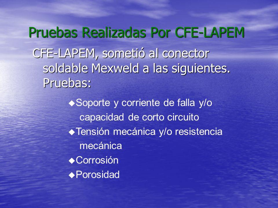 Pruebas Realizadas Por CFE-LAPEM CFE-LAPEM, sometió al conector soldable Mexweld a las siguientes.