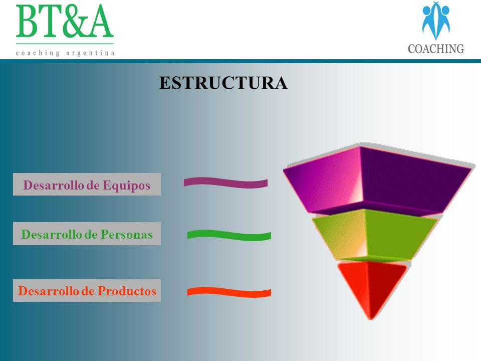 ESTRUCTURA Desarrollo de Equipos Desarrollo de Personas Desarrollo de Productos