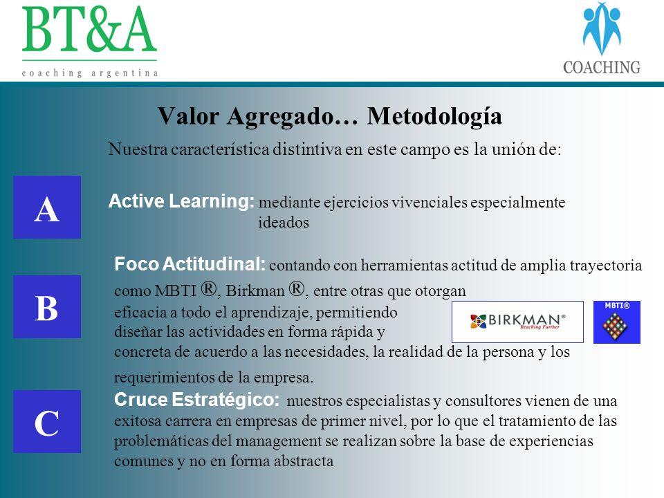 Valor Agregado… Metodología Nuestra característica distintiva en este campo es la unión de: Active Learning: mediante ejercicios vivenciales especialm