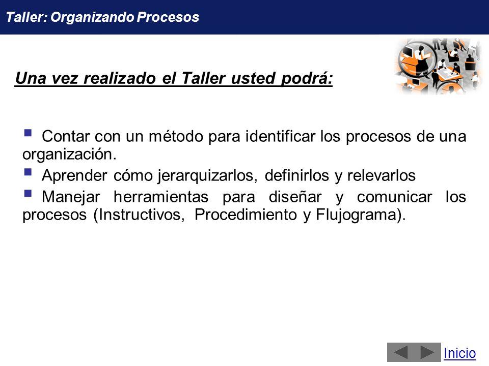 Una vez realizado el Taller usted podrá: Contar con un método para identificar los procesos de una organización. Aprender cómo jerarquizarlos, definir