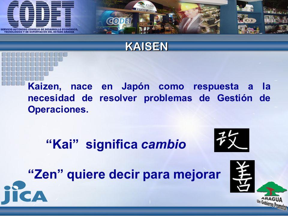 Kaizen, nace en Japón como respuesta a la necesidad de resolver problemas de Gestión de Operaciones. Kai significa cambio Zen quiere decir para mejora