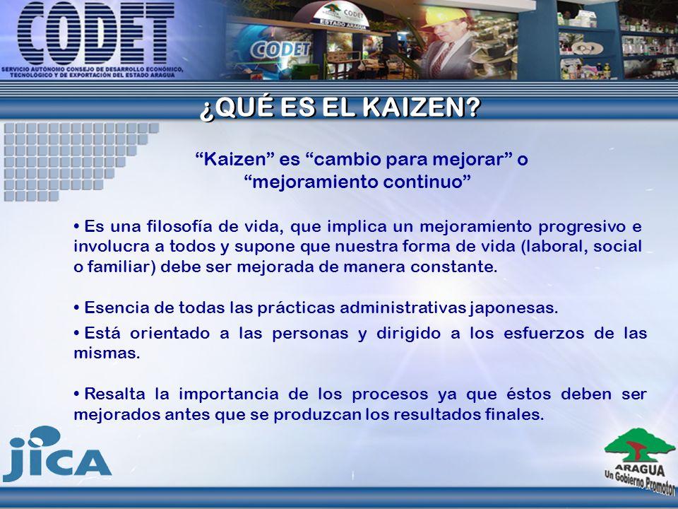 ¿QUÉ ES EL KAIZEN? ¿QUÉ ES EL KAIZEN? Kaizen es cambio para mejorar o mejoramiento continuo Es una filosofía de vida, que implica un mejoramiento prog