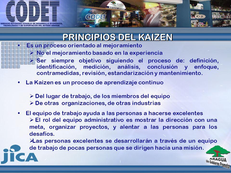 PRINCIPIOS DEL KAIZEN PRINCIPIOS DEL KAIZEN Es un proceso orientado al mejoramiento No el mejoramiento basado en la experiencia Ser siempre objetivo s