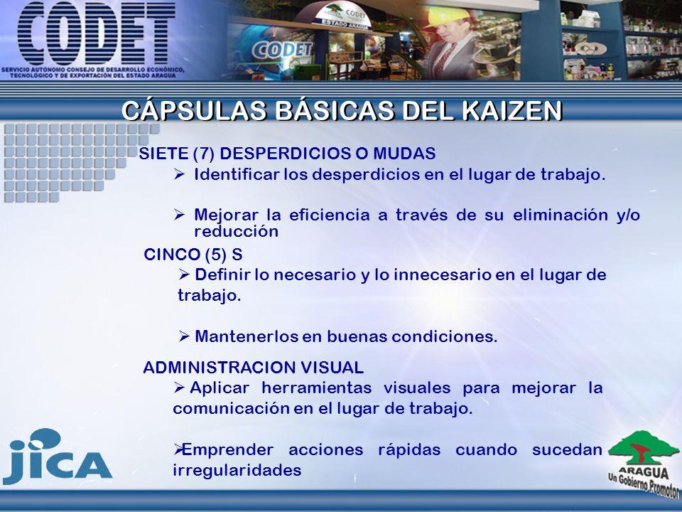CÁPSULAS BÁSICAS DEL KAIZEN CÁPSULAS BÁSICAS DEL KAIZEN SIETE (7) DESPERDICIOS O MUDAS Identificar los desperdicios en el lugar de trabajo. Mejorar la