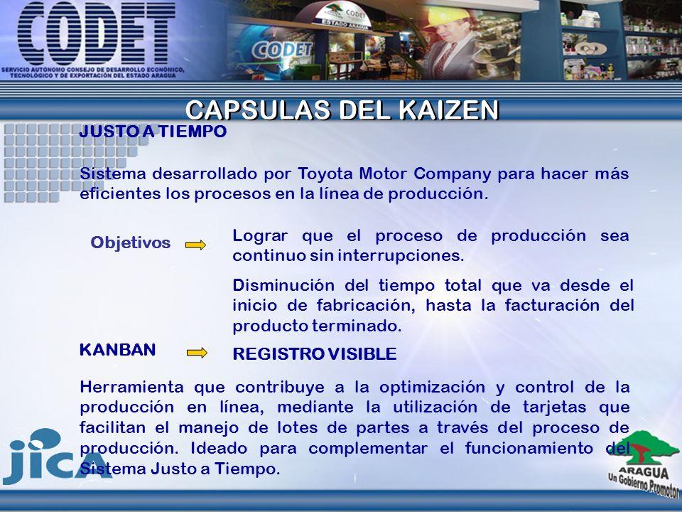 Sistema desarrollado por Toyota Motor Company para hacer más eficientes los procesos en la línea de producción. Disminución del tiempo total que va de