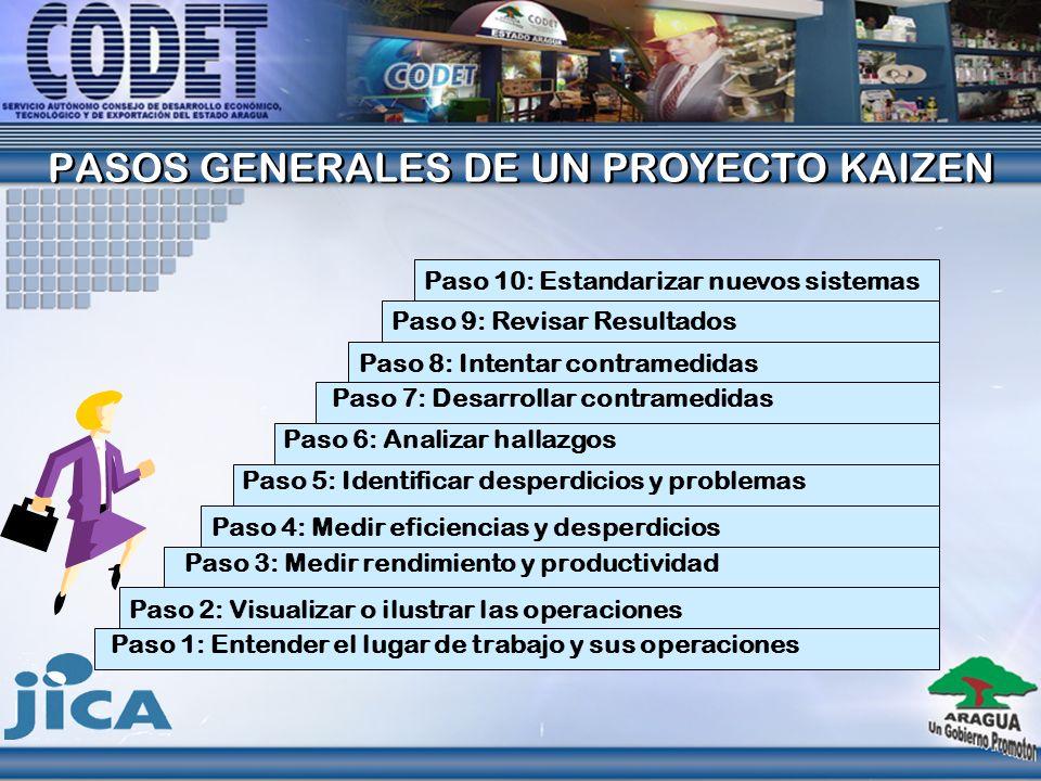 PASOS GENERALES DE UN PROYECTO KAIZEN PASOS GENERALES DE UN PROYECTO KAIZEN Paso 2: Visualizar o ilustrar las operaciones Paso 4: Medir eficiencias y
