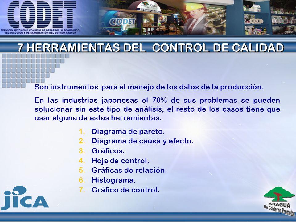 7 HERRAMIENTAS DEL CONTROL DE CALIDAD 7 HERRAMIENTAS DEL CONTROL DE CALIDAD 1. Diagrama de pareto. 2. Diagrama de causa y efecto. 3. Gráficos. 4. Hoja