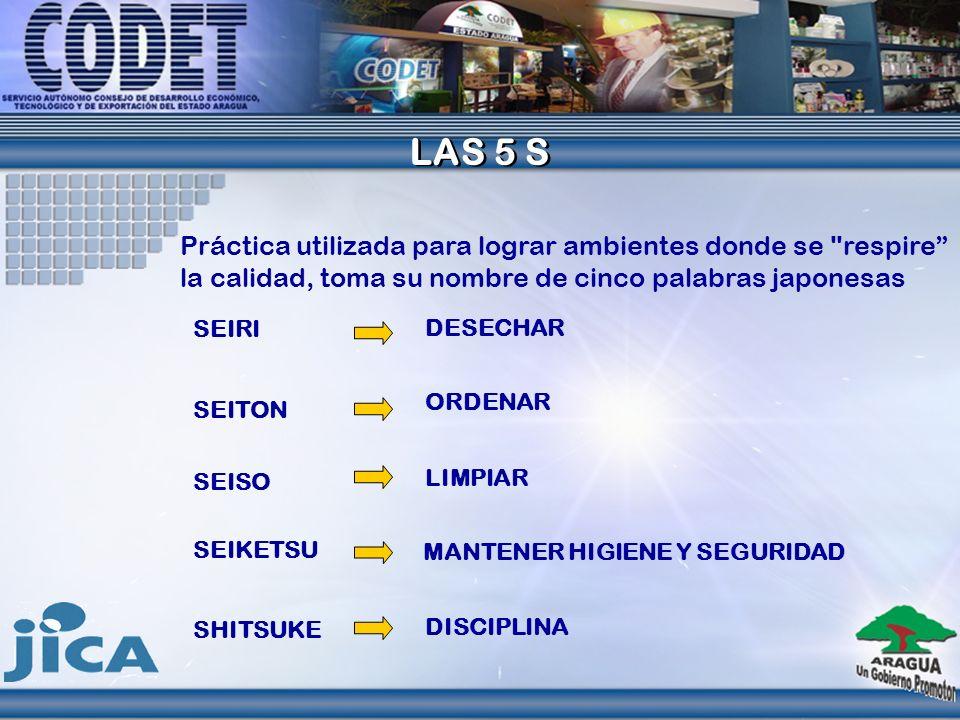 SEIRI DESECHAR LAS 5 S LAS 5 S Práctica utilizada para lograr ambientes donde se