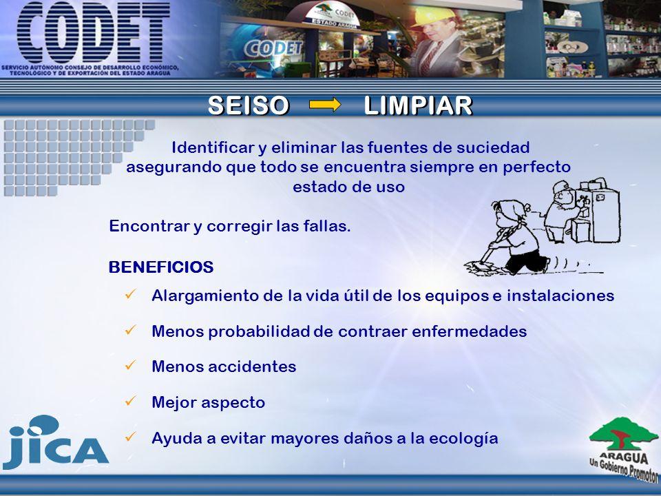 SEISO SEISO LIMPIAR LIMPIAR Alargamiento de la vida útil de los equipos e instalaciones Menos probabilidad de contraer enfermedades Menos accidentes M