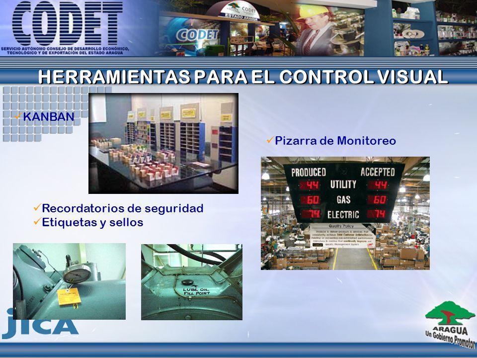 HERRAMIENTAS PARA EL CONTROL VISUAL HERRAMIENTAS PARA EL CONTROL VISUAL KANBAN Recordatorios de seguridad Etiquetas y sellos Pizarra de Monitoreo