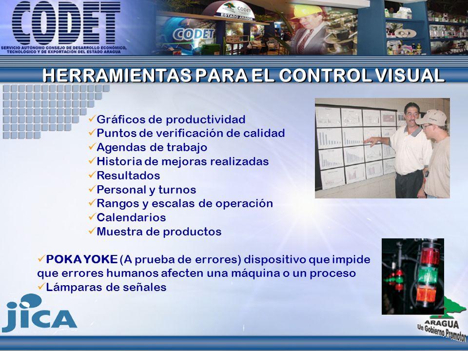 HERRAMIENTAS PARA EL CONTROL VISUAL HERRAMIENTAS PARA EL CONTROL VISUAL Gráficos de productividad Puntos de verificación de calidad Agendas de trabajo