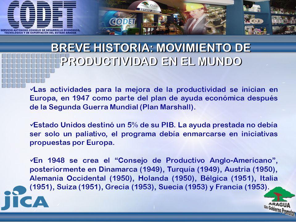 BREVE HISTORIA: MOVIMIENTO DE PRODUCTIVIDAD EN EL MUNDO BREVE HISTORIA: MOVIMIENTO DE PRODUCTIVIDAD EN EL MUNDO Las actividades para la mejora de la p