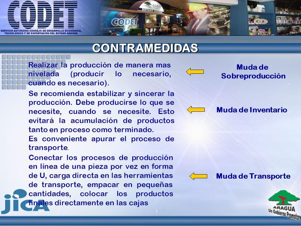 CONTRAMEDIDAS CONTRAMEDIDAS Muda de Sobreproducción Realizar la producción de manera mas nivelada (producir lo necesario, cuando es necesario). Muda d