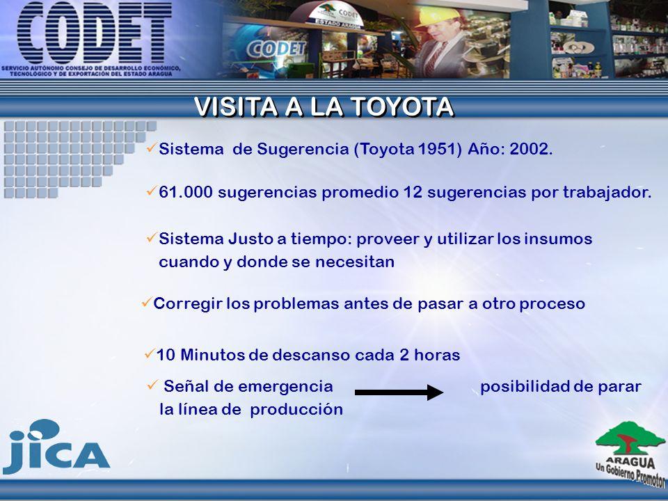 Sistema de Sugerencia (Toyota 1951) Año: 2002. 61.000 sugerencias promedio 12 sugerencias por trabajador. Sistema Justo a tiempo: proveer y utilizar l